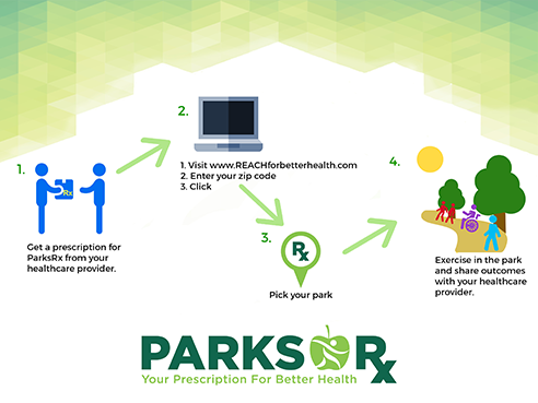 parks_rx_infographic_16